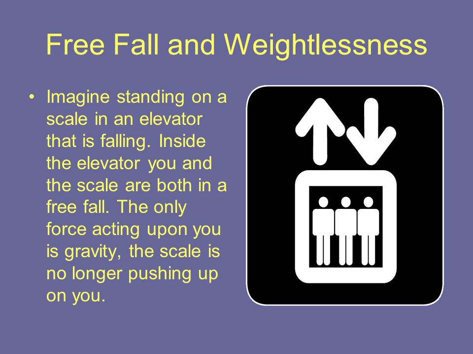 Free Fall and Weightlessness Imagine standing on a scale in an elevator that is falling. Inside the elevator you and the scale are both in a free fall