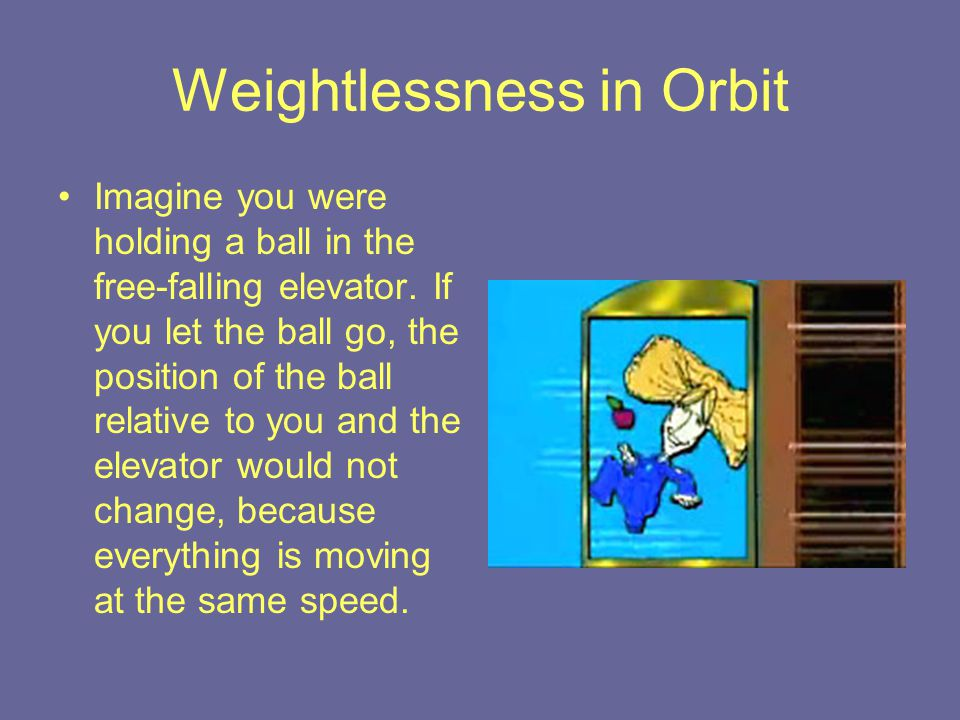 Weightlessness in Orbit Imagine you were holding a ball in the free-falling elevator. If you let the ball go, the position of the ball relative to you