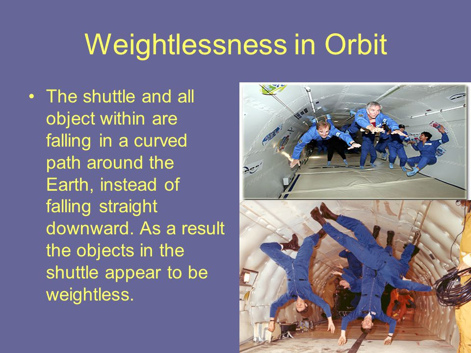 Weightlessness in Orbit The shuttle and all object within are falling in a curved path around the Earth, instead of falling straight downward. As a re