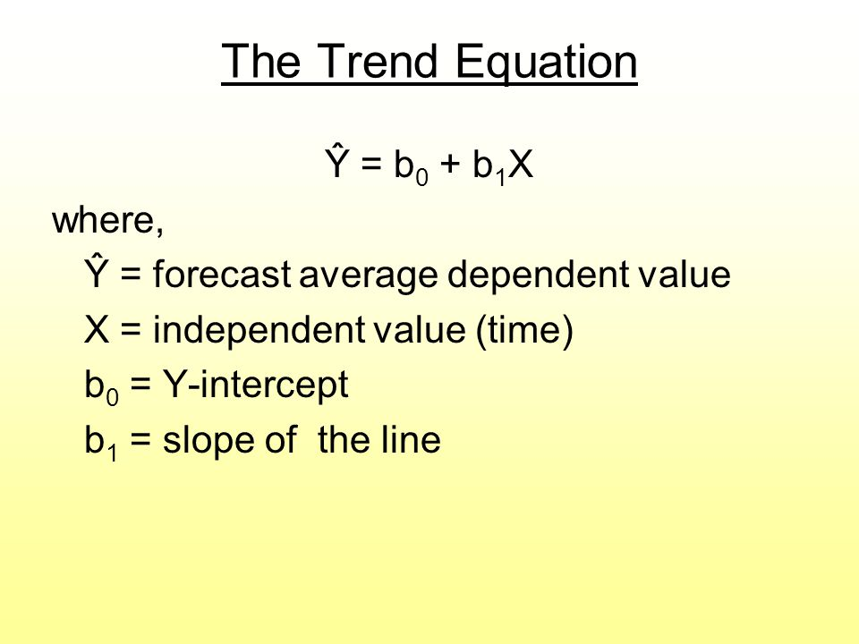 The Trend Equation Ŷ = b 0 + b 1 X where, Ŷ = forecast average dependent value X = independent value (time) b 0 = Y-intercept b 1 = slope of the line