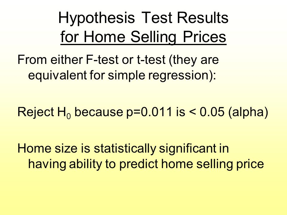 Hypothesis Test Results for Home Selling Prices From either F-test or t-test (they are equivalent for simple regression): Reject H 0 because p=0.011 i