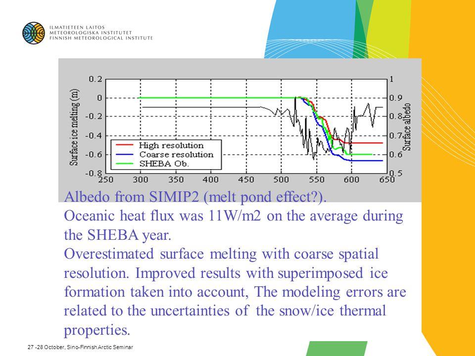 Albedo from SIMIP2 (melt pond effect ).