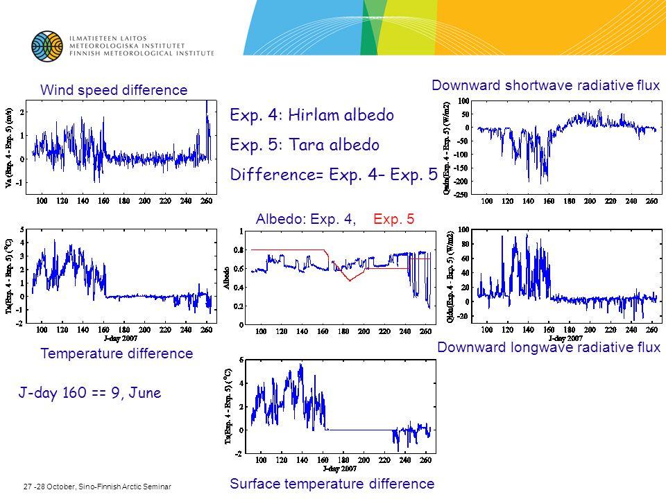 Exp. 4: Hirlam albedo Exp. 5: Tara albedo Difference= Exp.