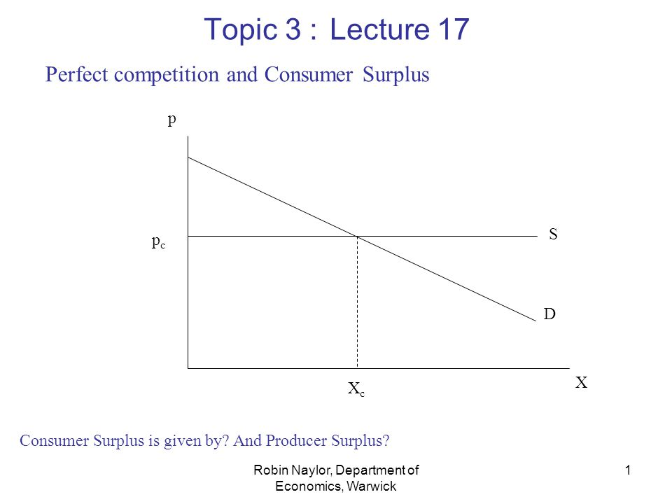 Robin Naylor, Department of Economics, Warwick 1 Topic 3 : Lecture 17 Perfect competition and Consumer Surplus X p pcpc D Consumer Surplus is given by.