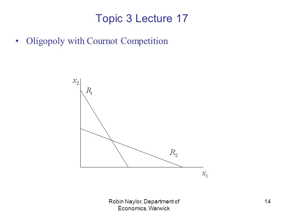 Robin Naylor, Department of Economics, Warwick 14 Topic 3 Lecture 17 Oligopoly with Cournot Competition