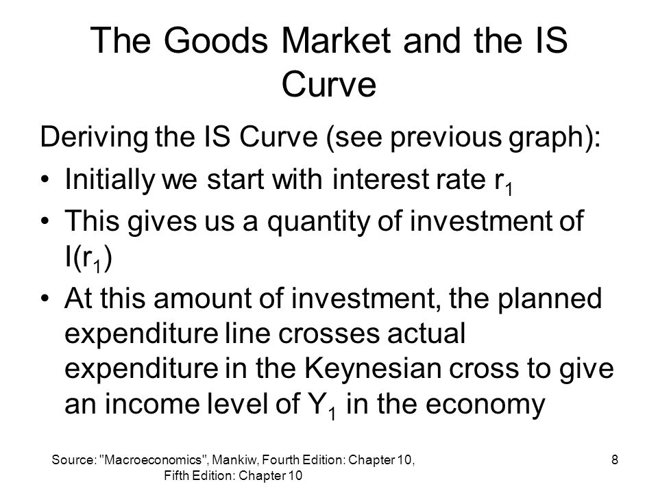8 The Goods Market and the IS Curve Deriving the IS Curve (see previous graph): Initially we start with interest rate r 1 This gives us a quantity of investment of I(r 1 ) At this amount of investment, the planned expenditure line crosses actual expenditure in the Keynesian cross to give an income level of Y 1 in the economy