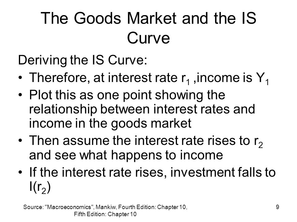 Source: Macroeconomics , Mankiw, Fourth Edition: Chapter 10, Fifth Edition: Chapter 10 9 The Goods Market and the IS Curve Deriving the IS Curve: Therefore, at interest rate r 1,income is Y 1 Plot this as one point showing the relationship between interest rates and income in the goods market Then assume the interest rate rises to r 2 and see what happens to income If the interest rate rises, investment falls to I(r 2 )