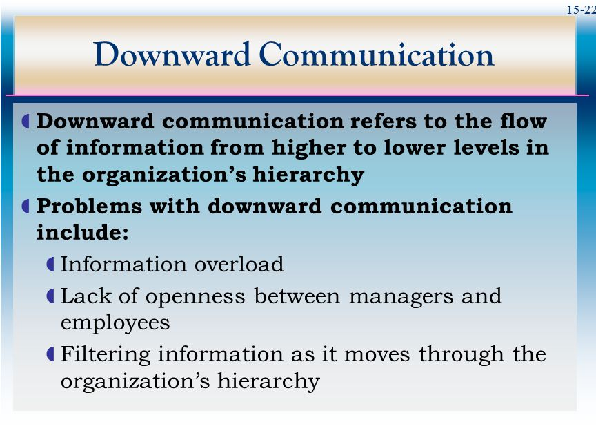 15-22 Downward Communication  Downward communication refers to the flow of information from higher to lower levels in the organization's hierarchy 