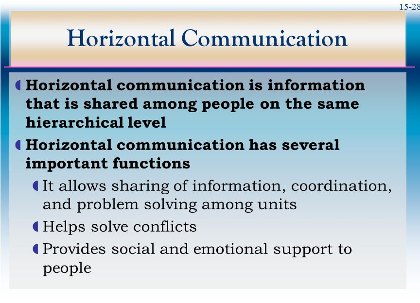 15-28 Horizontal Communication  Horizontal communication is information that is shared among people on the same hierarchical level  Horizontal commu