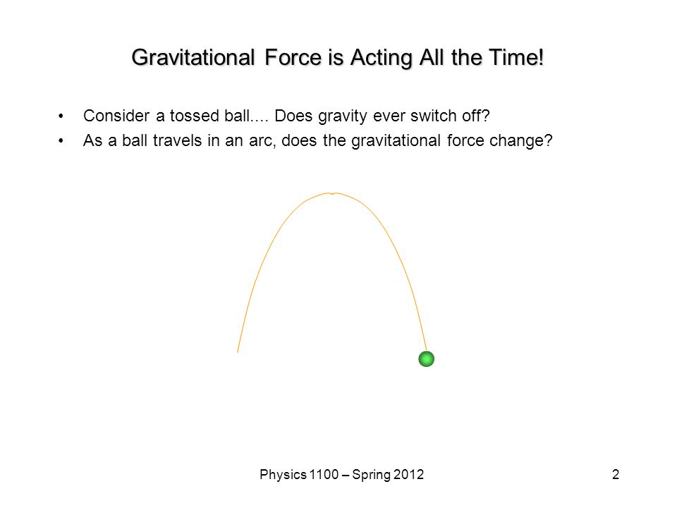 2Physics 1100 – Spring 2012 Gravitational Force is Acting All the Time.