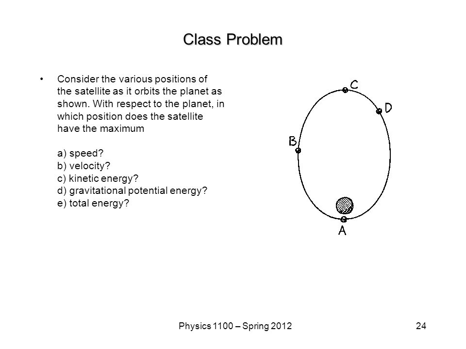 24Physics 1100 – Spring 2012 Class Problem Consider the various positions of the satellite as it orbits the planet as shown.