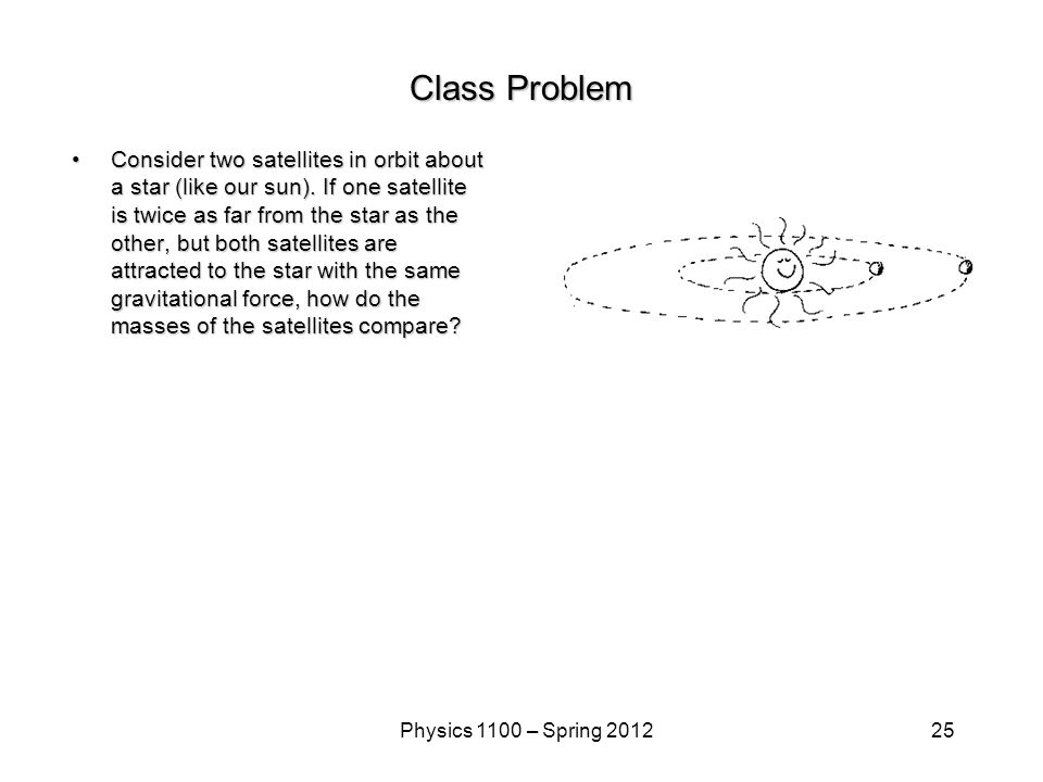 25Physics 1100 – Spring 2012 Class Problem Consider two satellites in orbit about a star (like our sun).