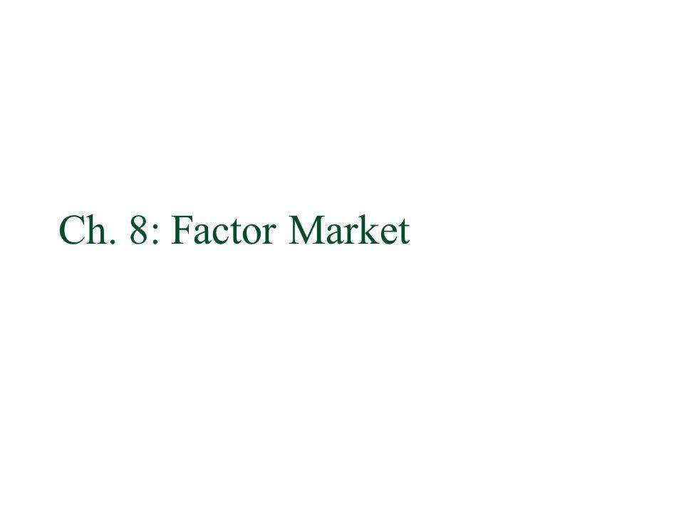 Ch. 8: Factor Market