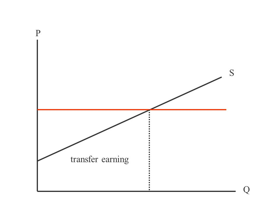 P Q S transfer earning