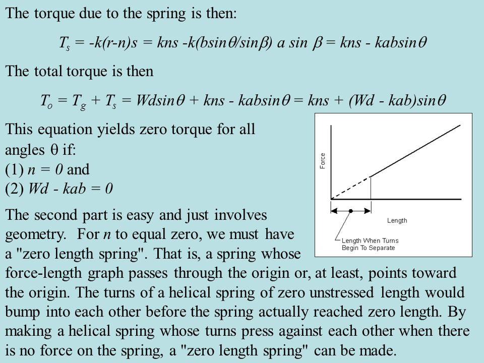 There are several ways to make a zero length spring.