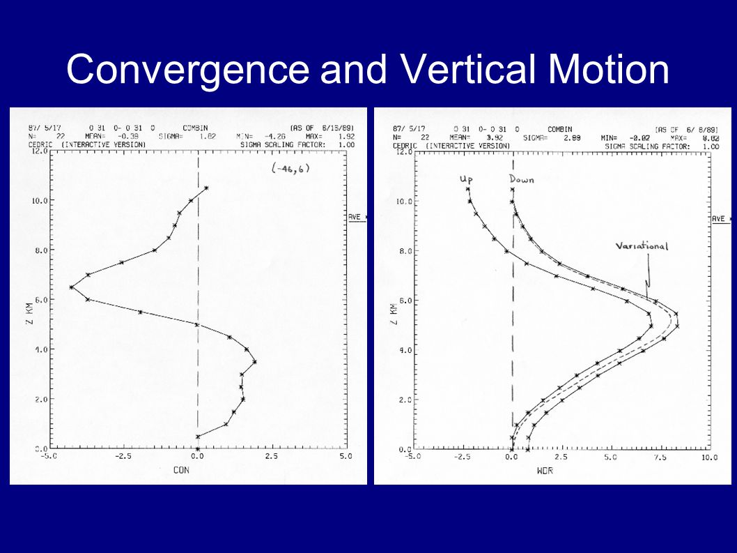 Convergence and Vertical Motion