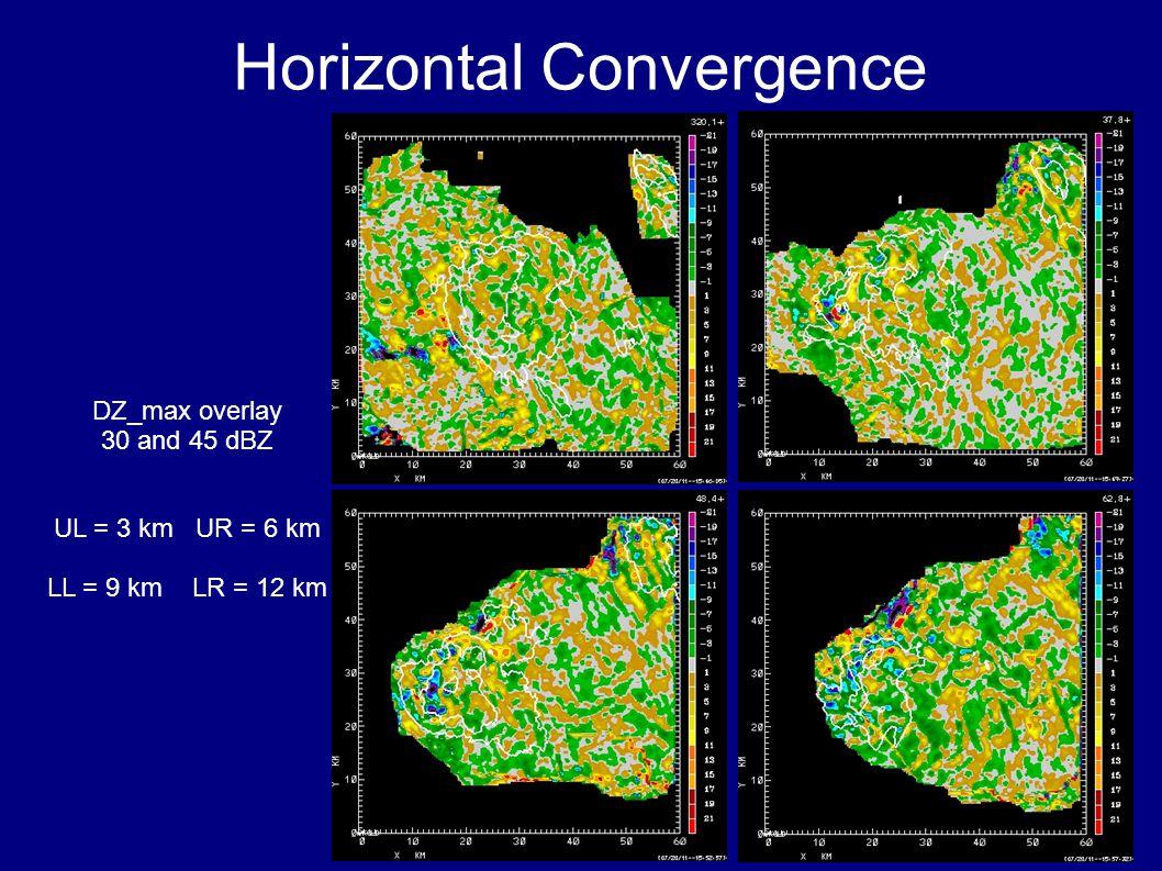 Horizontal Convergence DZ_max overlay 30 and 45 dBZ UL = 3 km UR = 6 km LL = 9 km LR = 12 km