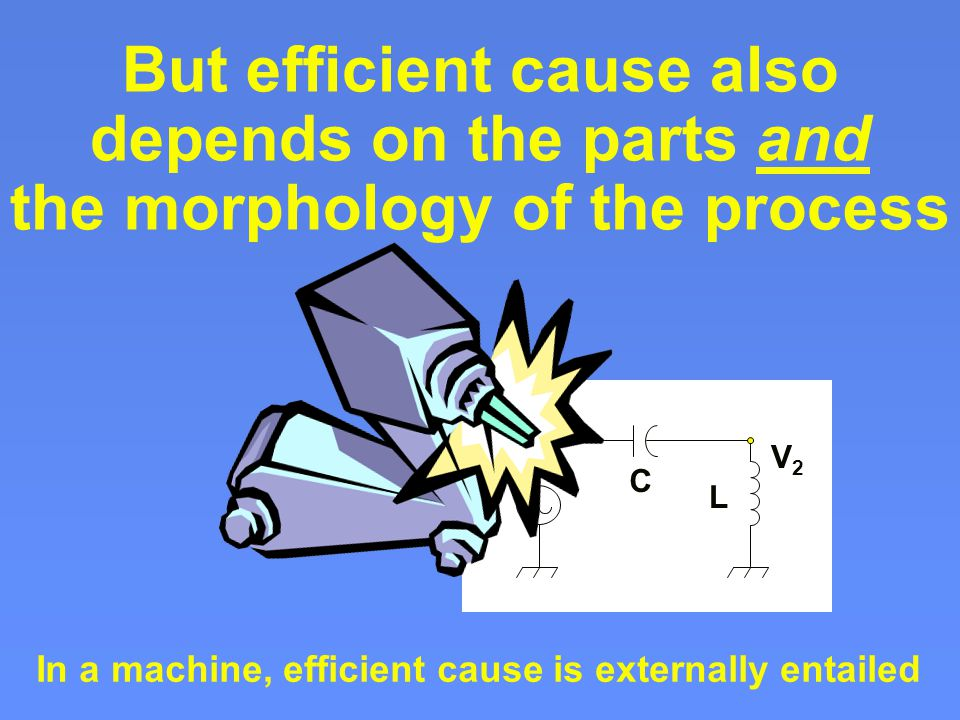 V1V1 V2V2 L C But efficient cause also depends on the parts and the morphology of the process In a machine, efficient cause is externally entailed