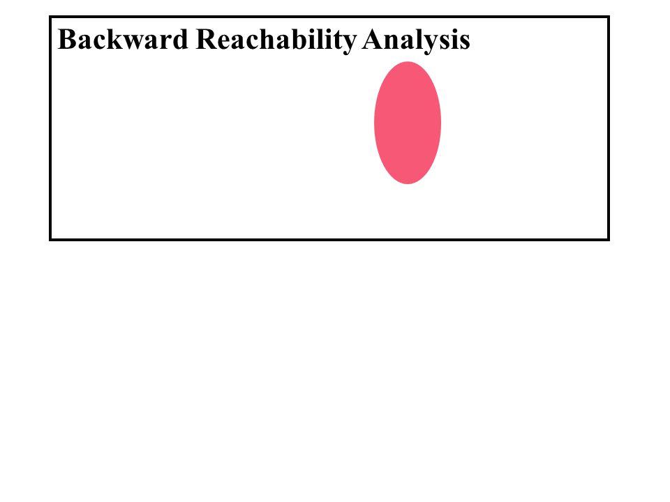 Backward Reachability Analysis