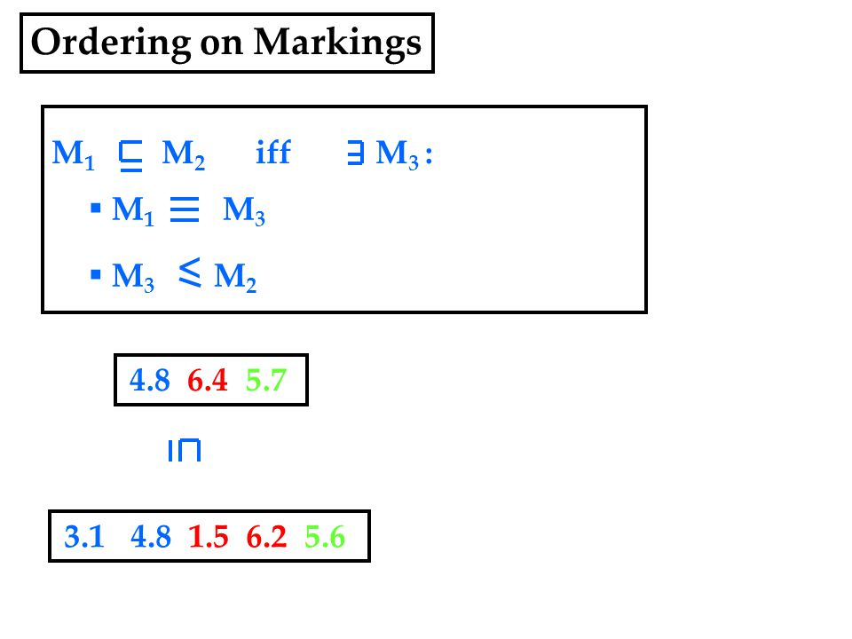 Ordering on Markings M 1 M 2 iff M 3 :  M 1 M 3  M 3 M 2 < 3.1 4.8 1.5 6.2 5.6 4.8 6.4 5.7