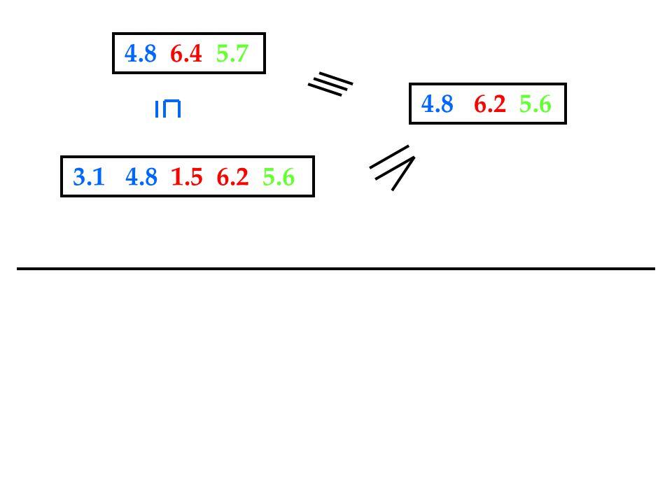 3.1 4.8 1.5 6.2 5.6 4.8 6.4 5.7 4.8 6.2 5.6