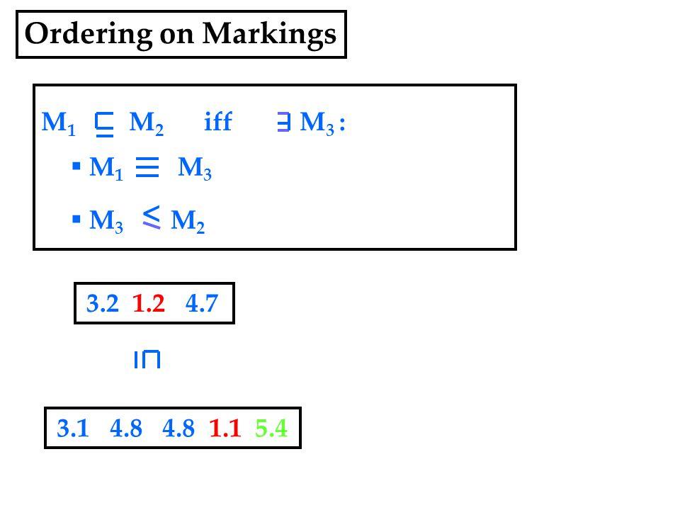 M 1 M 2 iff M 3 :  M 1 M 3  M 3 M 2 3.2 1.2 4.7 < 3.1 4.8 4.8 1.1 5.4 Ordering on Markings