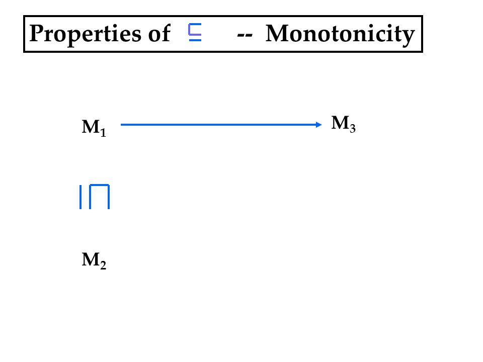 Properties of -- Monotonicity M1M1 M3M3 M2M2