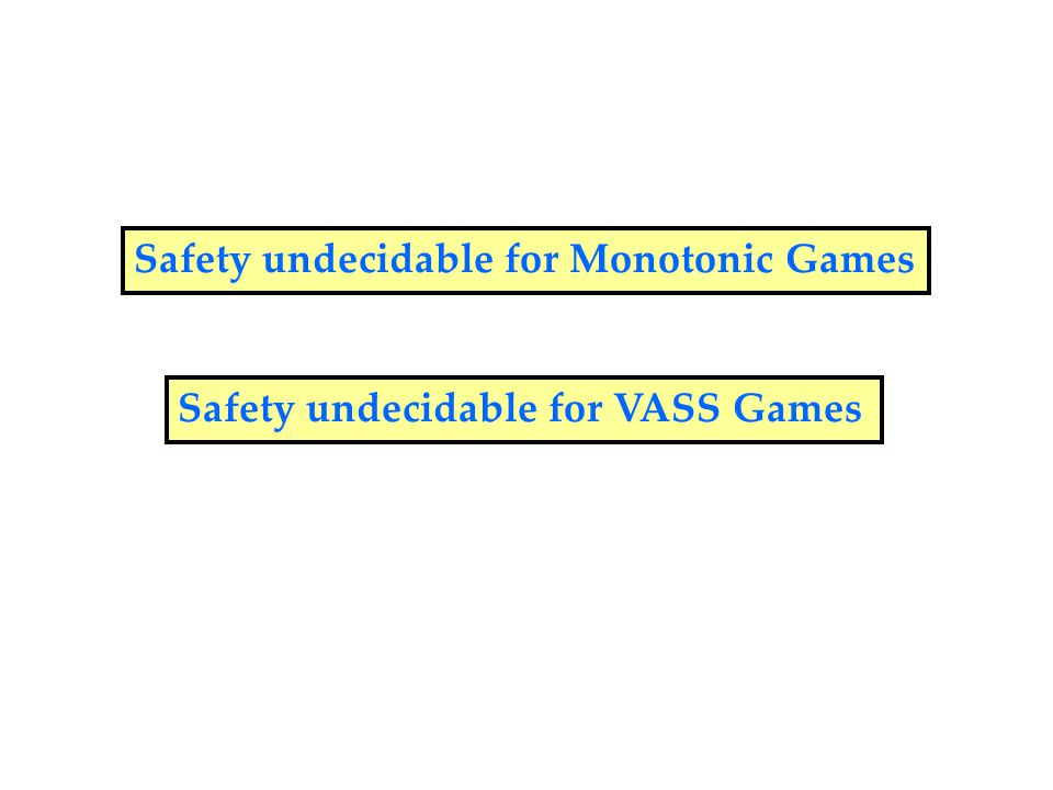 Safety undecidable for VASS Games Safety undecidable for Monotonic Games