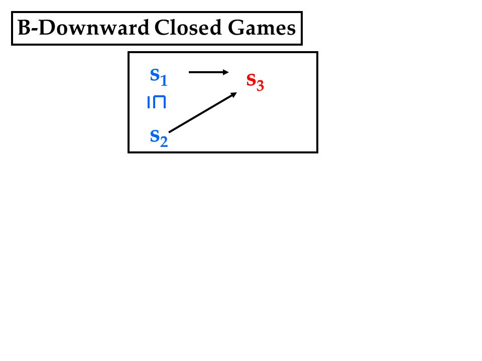 B-Downward Closed Games s1s1 s2s2 s3s3