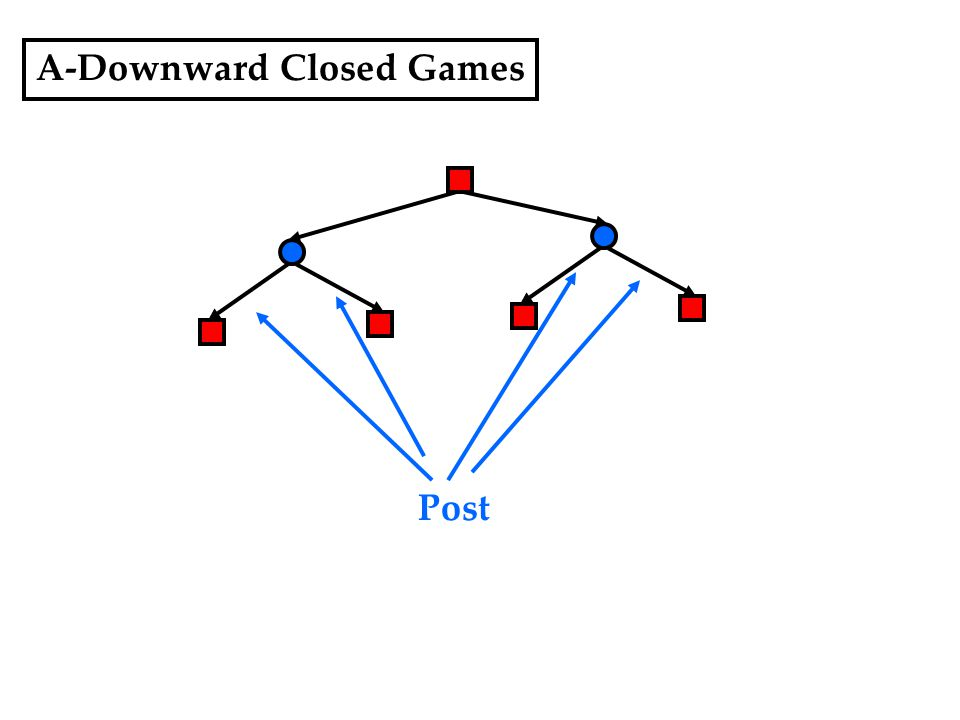 A-Downward Closed Games Post