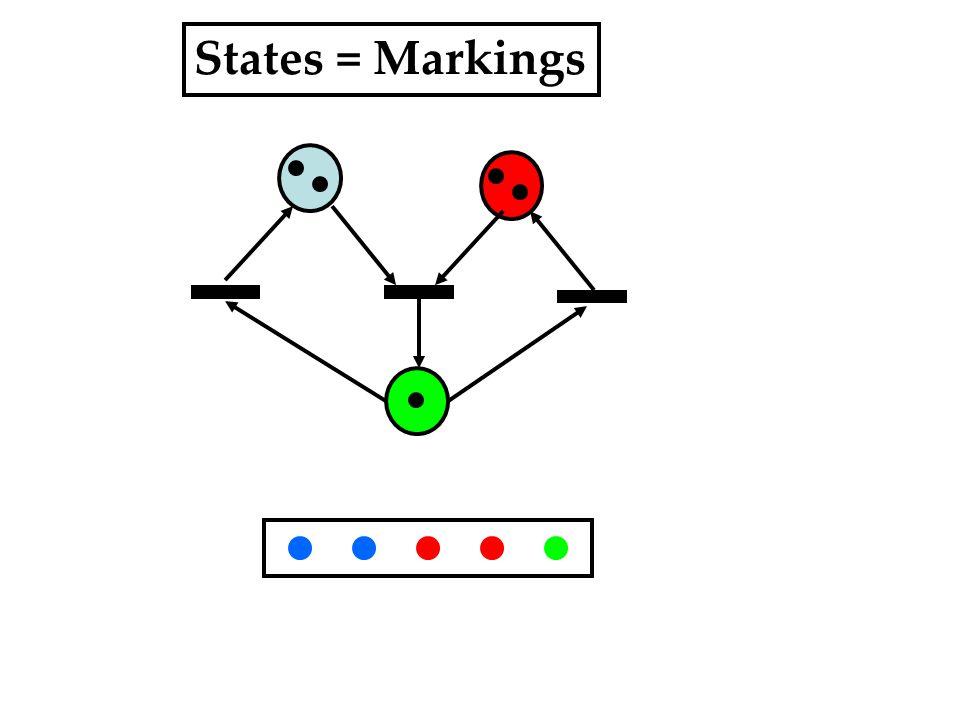 States = Markings