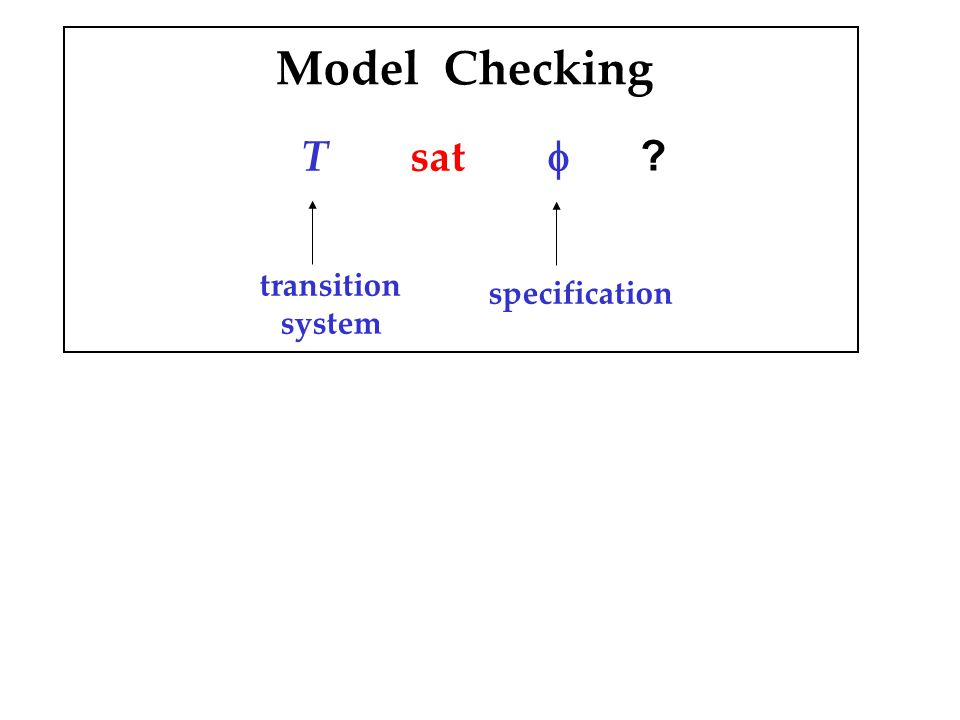 Model Checking T sat  ? transition system specification
