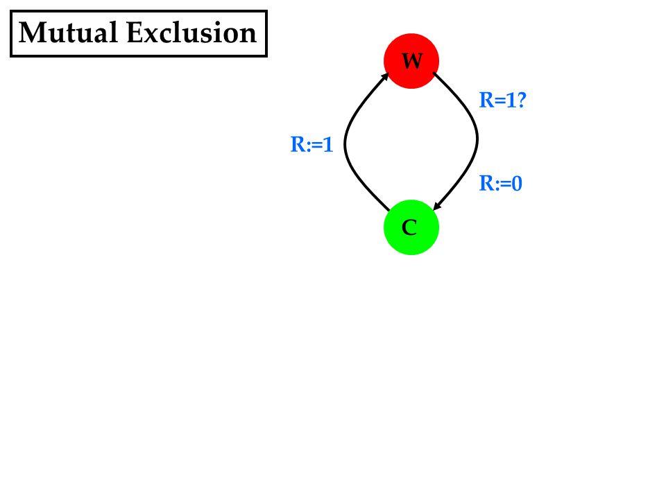 W C R=1 R:=0 R:=1 Mutual Exclusion