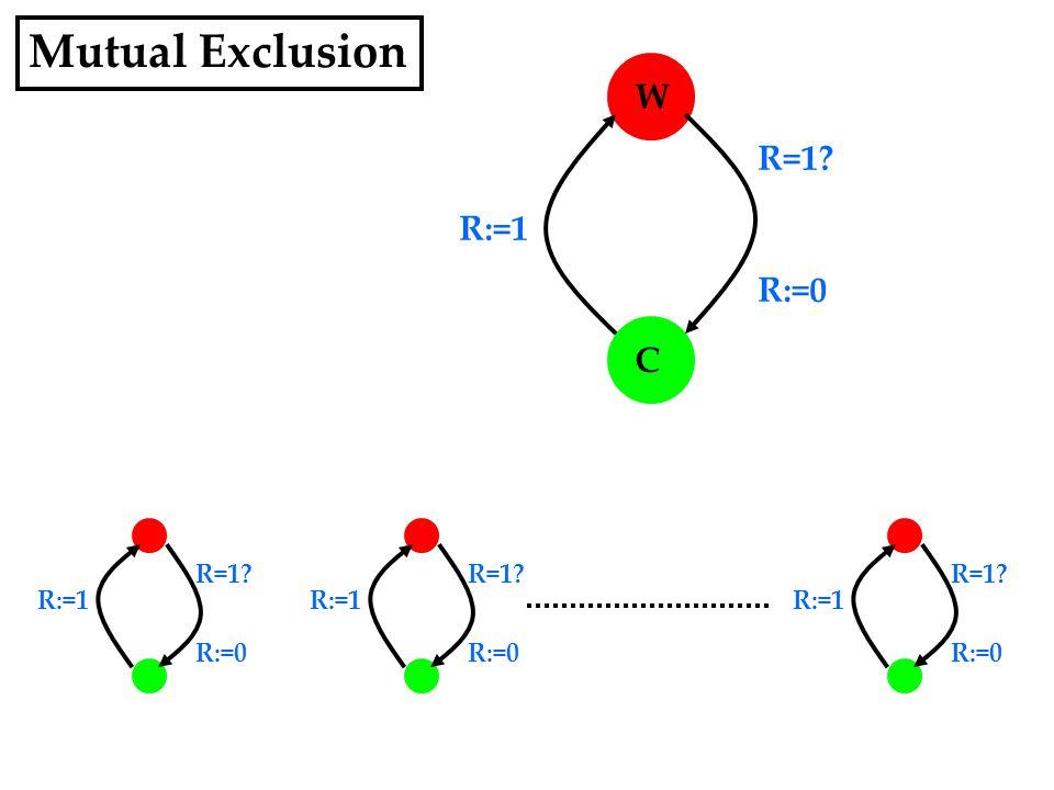 W C R=1 R:=0 R:=1 R=1 R:=0 R:=1 R=1 R:=0 R:=1 R=1 R:=0 R:=1 Mutual Exclusion