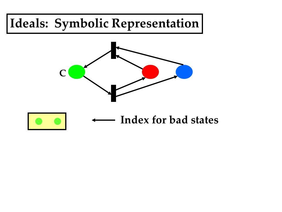 Ideals: Symbolic Representation Index for bad states C