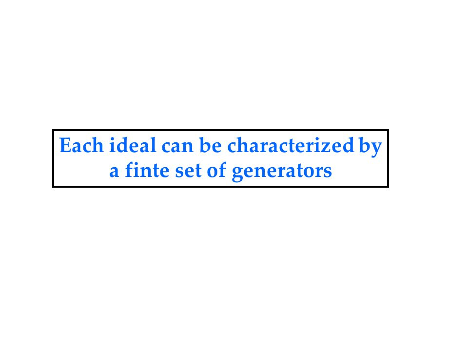 Each ideal can be characterized by a finte set of generators