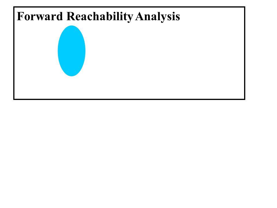Forward Reachability Analysis