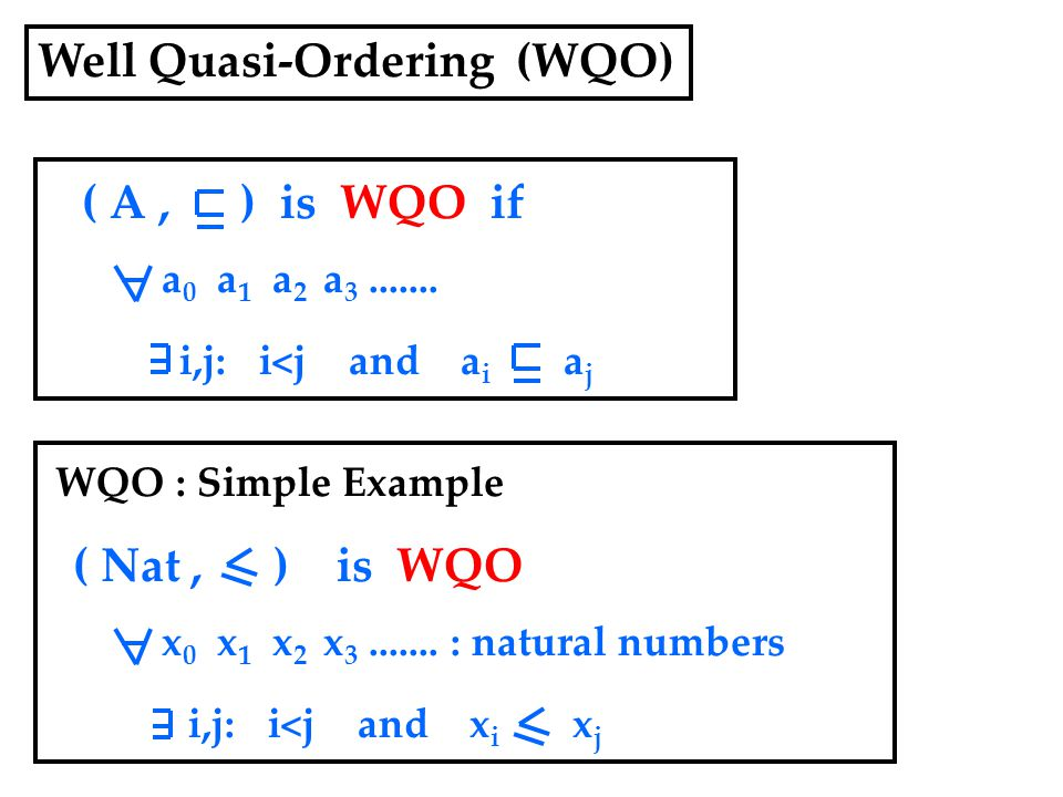 Well Quasi-Ordering (WQO) ( A, ) is WQO if a 0 a 1 a 2 a 3.......