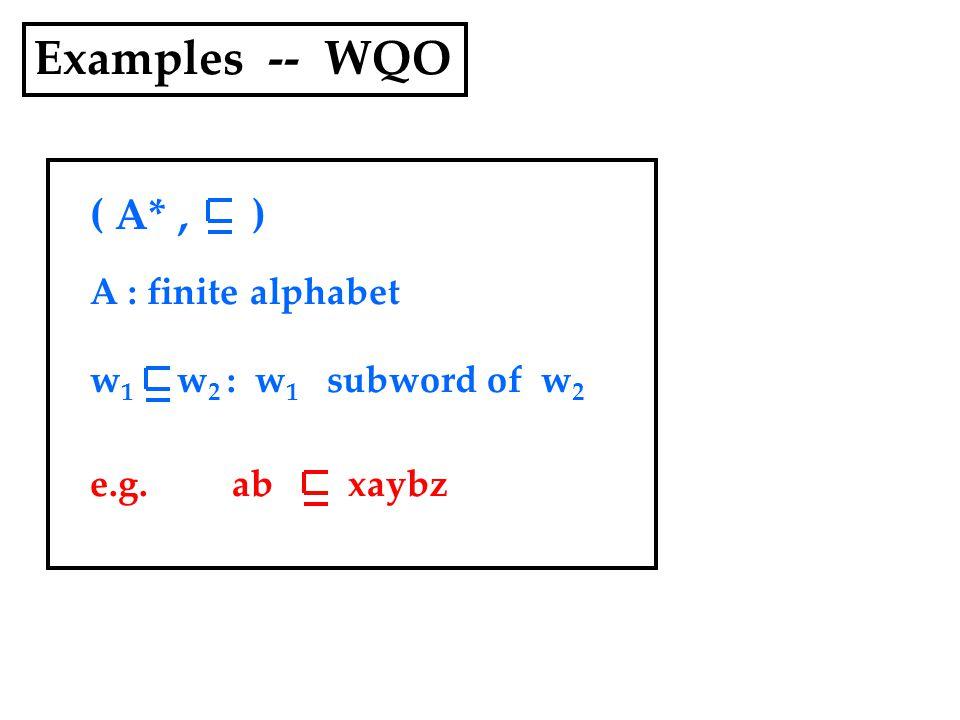Examples -- WQO ( A*, ) A : finite alphabet w 1 w 2 : w 1 subword of w 2 e.g. ab xaybz