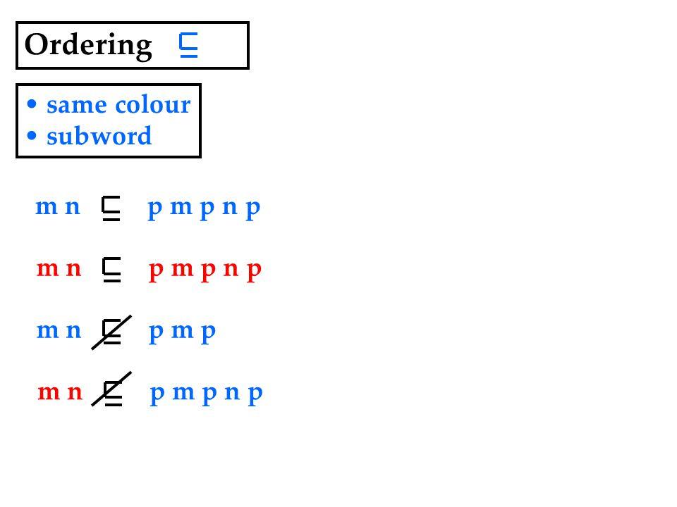 Ordering same colour subword m n p m p n p m n p m p m n p m p n p