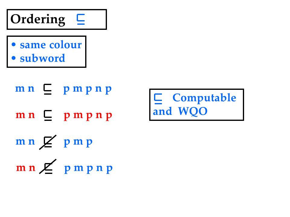 Ordering same colour subword m n p m p n p m n p m p m n p m p n p Computable and WQO