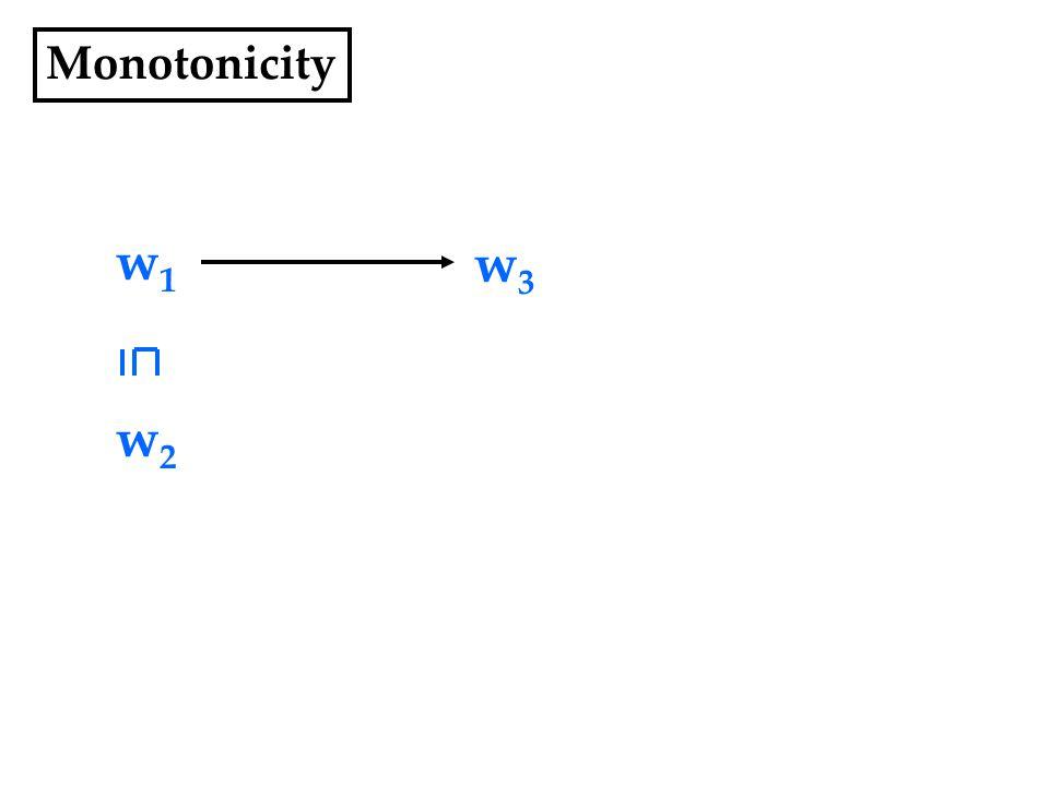 Monotonicity w1w1 w2w2 w3w3