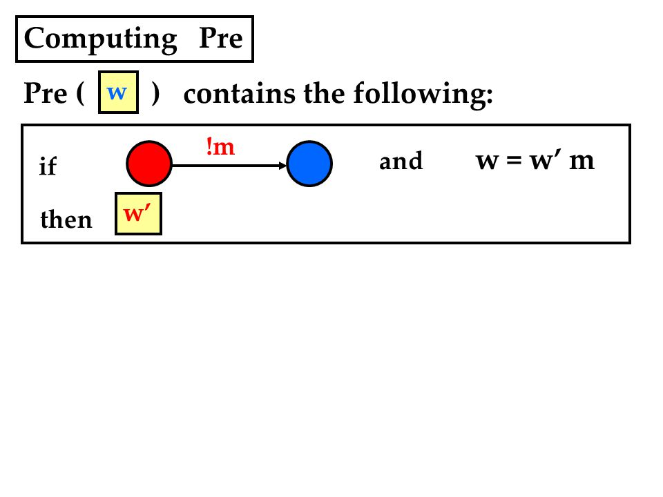 Computing Pre Pre ( ) contains the following: !m if and w = w' m then w w'