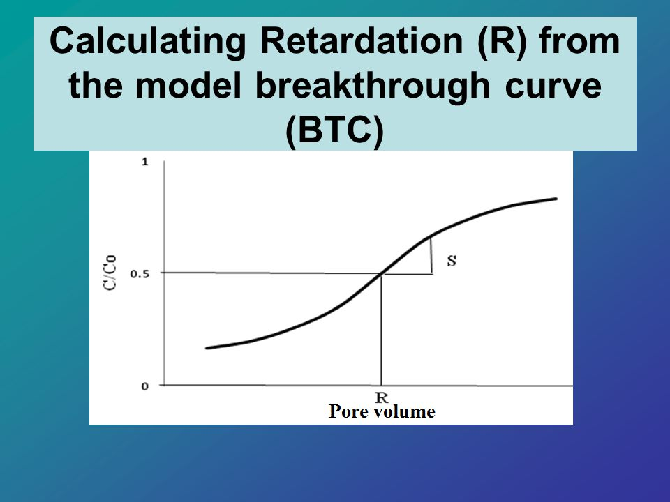Calculating Retardation (R) from the model breakthrough curve (BTC)