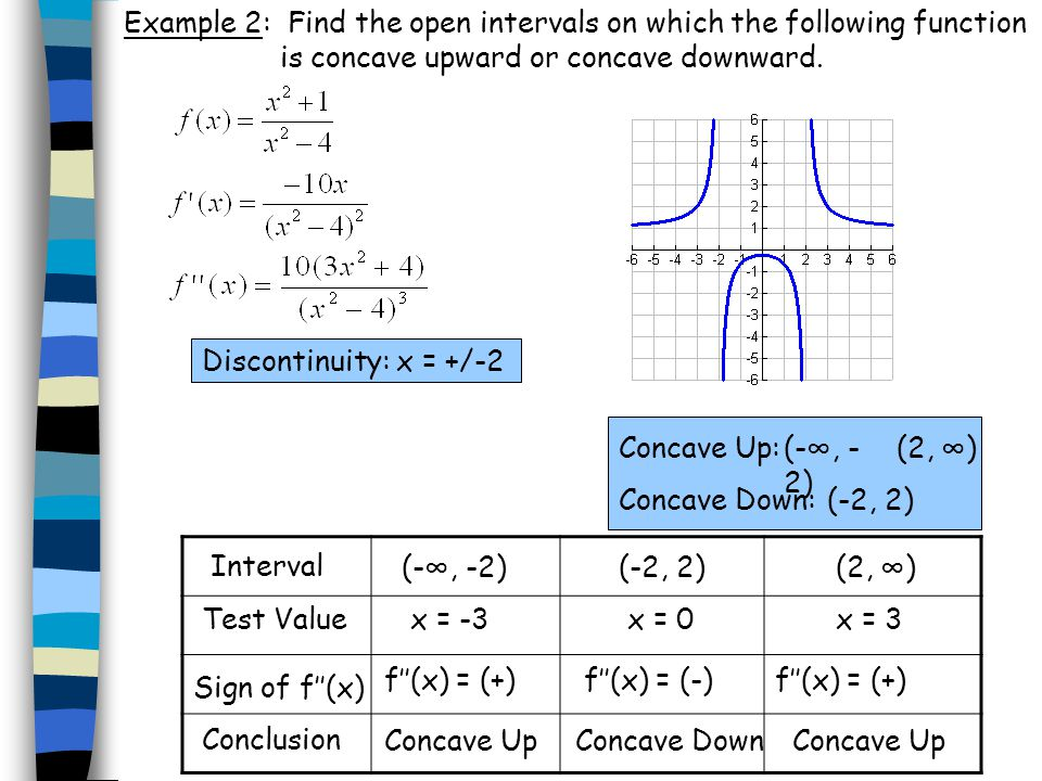 Example 2: Find the open intervals on which the following function is concave upward or concave downward.