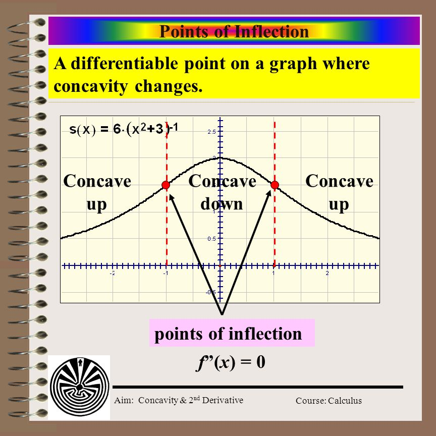 Aim: Concavity & 2 nd Derivative Course: Calculus Points of Inflection A differentiable point on a graph where concavity changes.