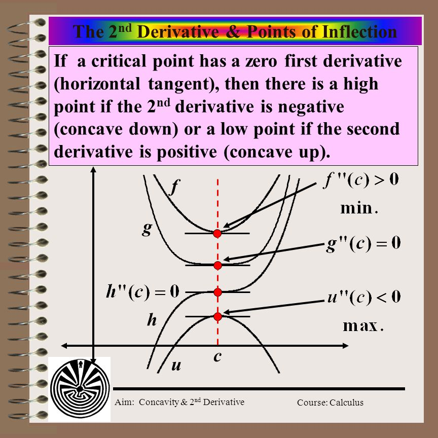 Aim: Concavity & 2 nd Derivative Course: Calculus The 2 nd Derivative & Points of Inflection f g h u c If a critical point has a zero first derivative (horizontal tangent), then there is a high point if the 2 nd derivative is negative (concave down) or a low point if the second derivative is positive (concave up).