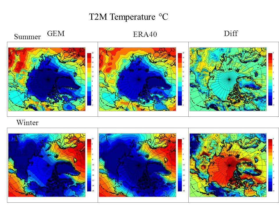 GEM ERA40 Diff Winter Summer T2M Temperature  C
