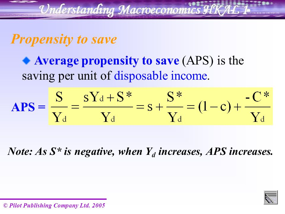 © Pilot Publishing Company Ltd. 2005 Propensity to save Average propensity to save (APS) is the saving per unit of disposable income. Note: As S* is n