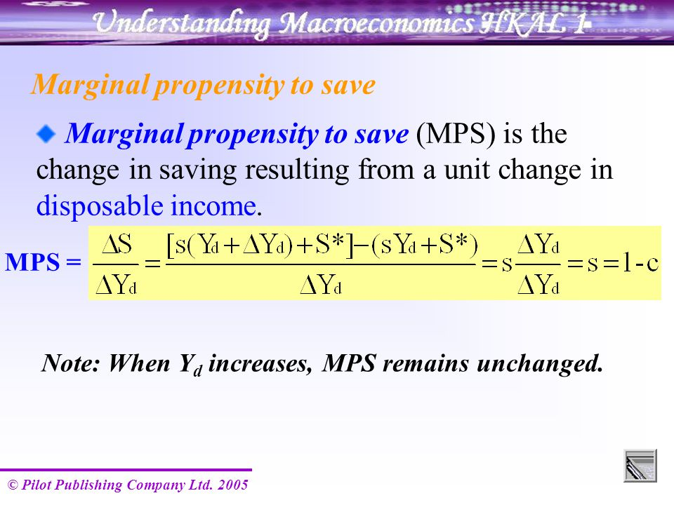 © Pilot Publishing Company Ltd. 2005 Marginal propensity to save Marginal propensity to save (MPS) is the change in saving resulting from a unit chang